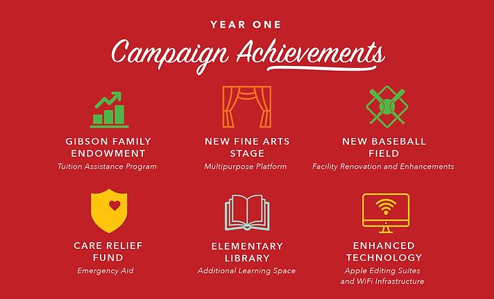 campaign_achievements.png
