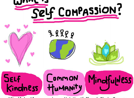 Why I'm focusing on Self Compassion
