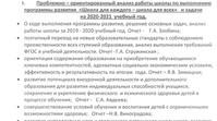 Приказ о проведении итогового педагогического совета 28.05.2020 г.