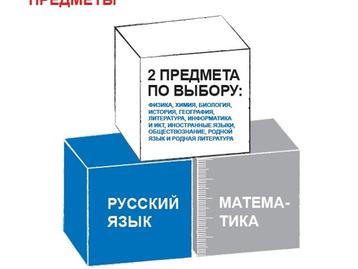 ОГЭ 2016-2017