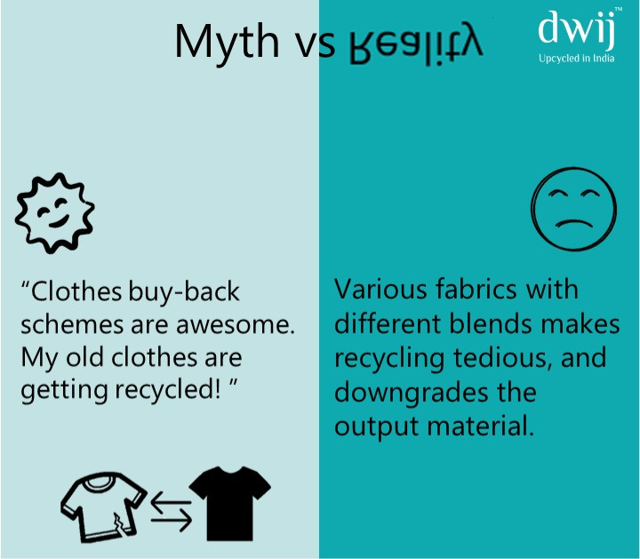 Garment clothes buy back Fabric decompose textile waste dwij products Upcycled in India recycling denim waste
