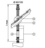 7246543 Купить вертикальный проход 60/100 через кровлю для котла Виссманн Vitopend 100-W в Viessmann-Russia Самара