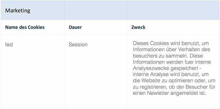 Marketing Cookies.png