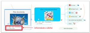 Zaznamenanie-informácií-o-vetvách-myšlienkovej-mapy