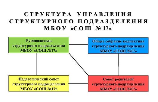Структура-управления.jpg
