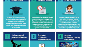 6 Must Haves for School Districts to be Successful in Remote and Hybrid Learning