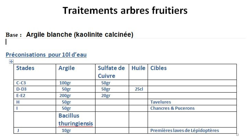 Traitements.JPG