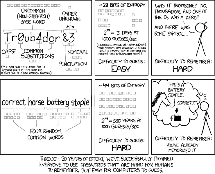 XKCD - strong password
