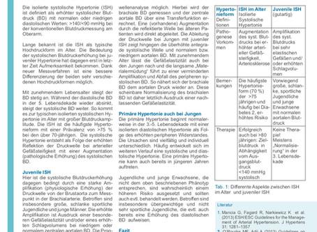 Juvenile Systolische Hypertonie vs. ISH im Alter