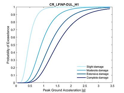 CCA curve1.png