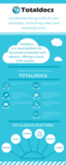 Totaldocs Infographic.png