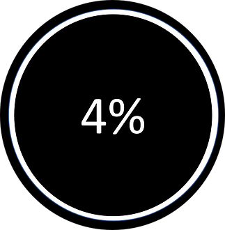 4%.png