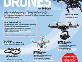 Reglas para el uso de Drones SCT