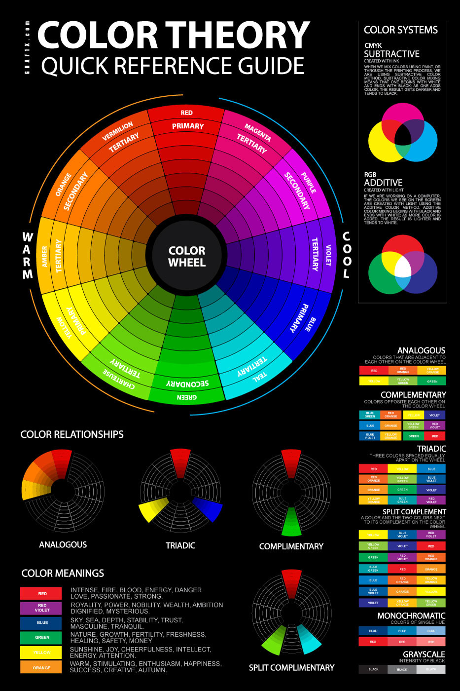 Color Theory Quick Reference Guide