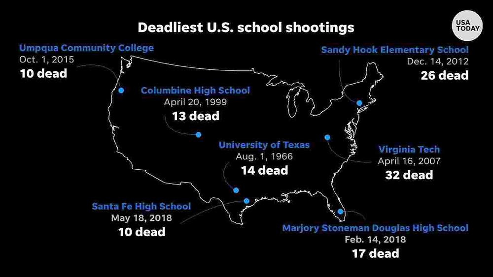 deadliest school shootings