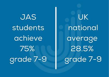 GCSE UK Comparison (Card (Landscape)) (2).png