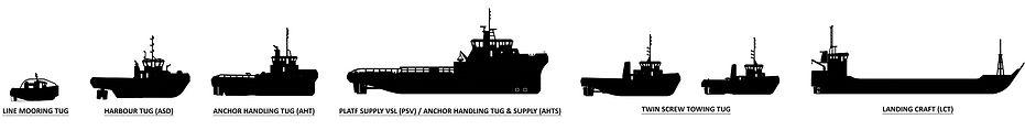Shipbuilding in Malaysia