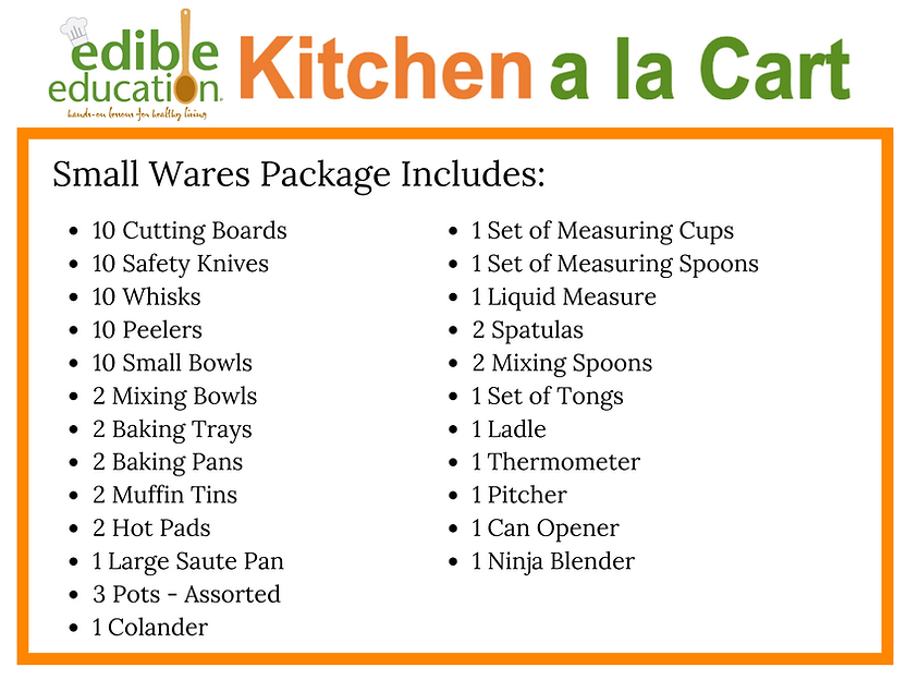 Small Wares Package Includes.png