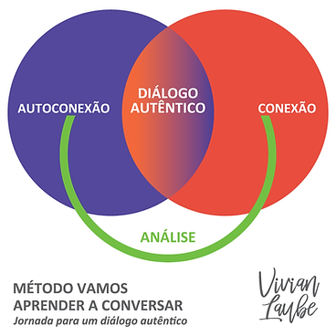 Método-Vamos-Aprender-a-Conversar_compil