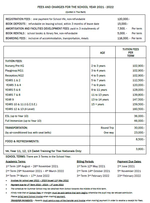 School Fees 2021-2022.png