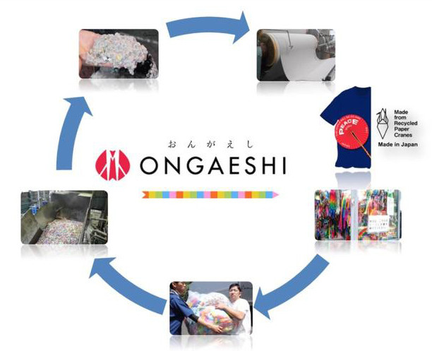 ongaeshi_recycle.jpg
