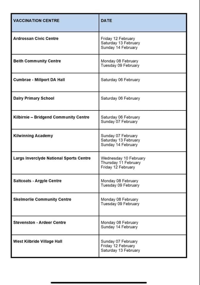 NORTH AYRSHIRE & ARRAN CONSTITUENCY VACCINE SCHEDULE: ALL 65-79 YEAR OLDS VACCINATED BY 14 FEBRUARY