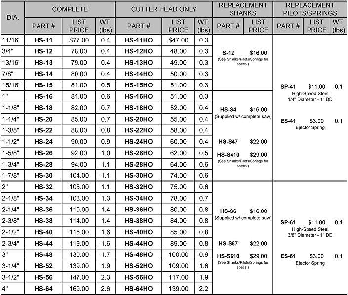 HS Price Chart R-19.jpg