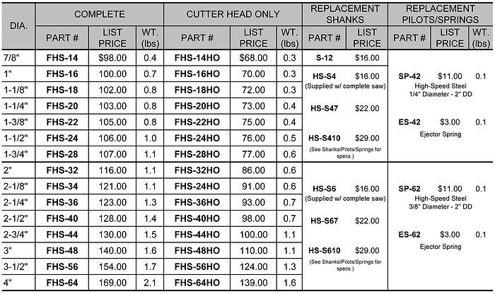 FHS Price Chart R-19.jpg