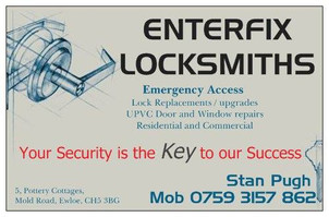 Security Health Check - Are you Security Minded?