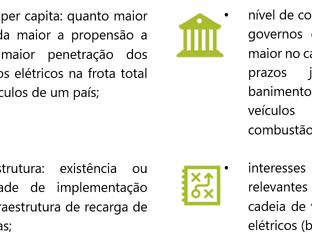 O Futuro do Mercado de Veículos Elétricos no Brasil e impactos para a cadeia de lubrificantes