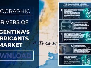 Argentina – os cinco fatores que impulsionam o mercado de lubrificantes argentino.