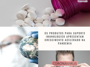 Os produtos para suporte imunologico apresentam crescimento acelerado na pandemia