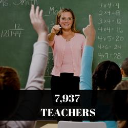IN teachers