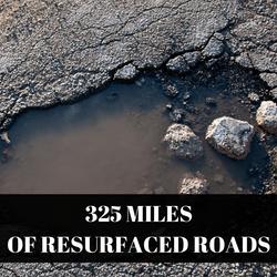 in resurfaced roads - Copy