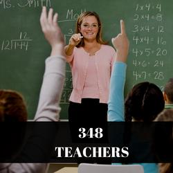 KY teachers