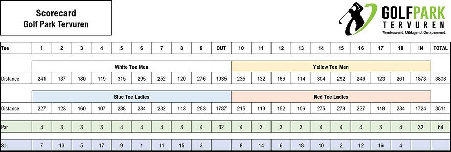 scorecard GPT.png
