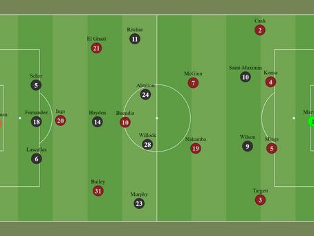Aston Villa v Newcastle Preview