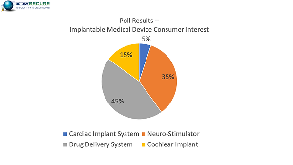IMD Poll results.png