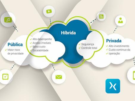 Você sabe a diferença entre nuvem pública, privada e híbrida?