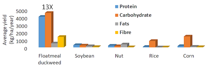 nutrients_edited.png