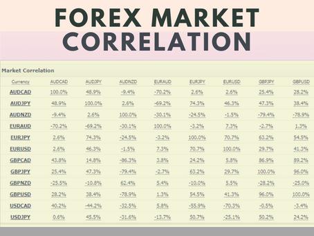 Какво е валутна корелация и как да я използваме на форекс пазара?