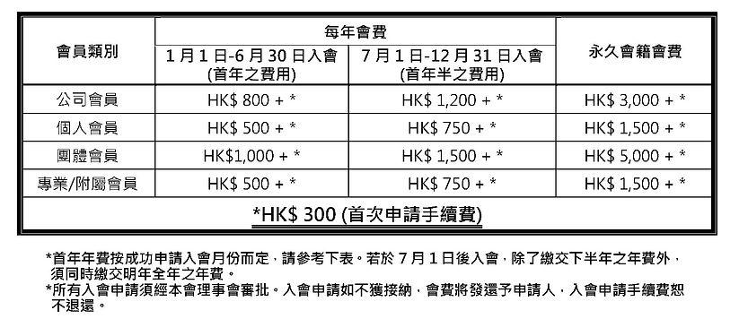 香港中小型企業總商會入會申請表 4.jpg