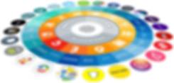 yext products-knowledgemanager-featured-
