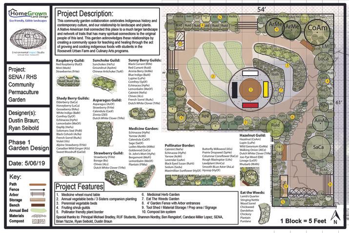 Roosevelt High School Community Foraging Garden