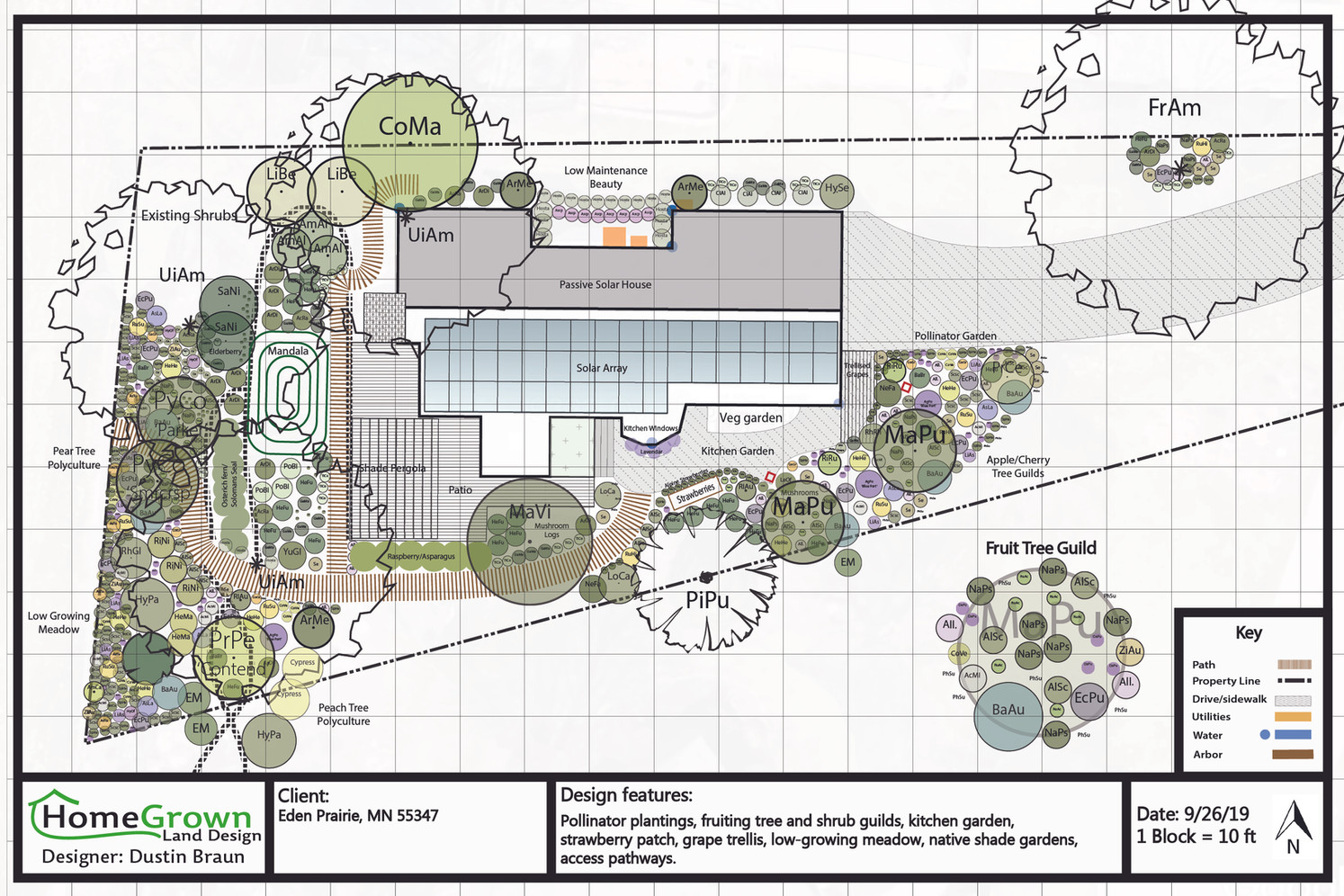 Eco-Friendly Living - Master Plan