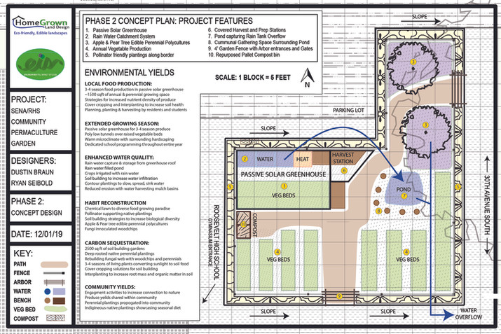 Roosevelt High School Production Garden - Concept Plan
