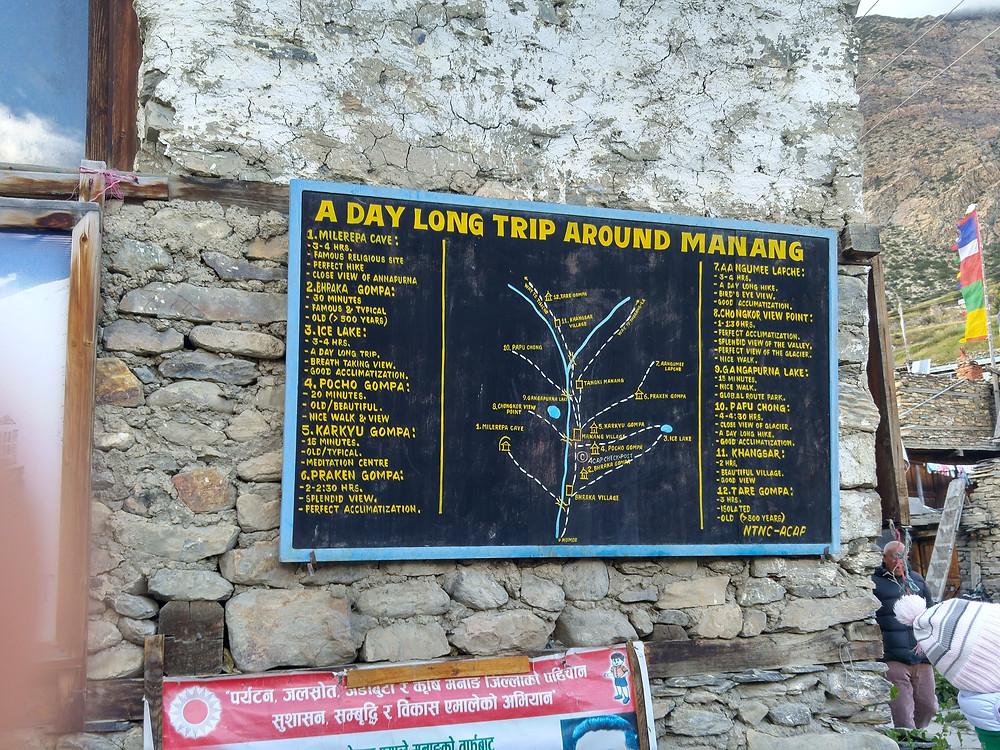 aklimatizační výlety z Manangu