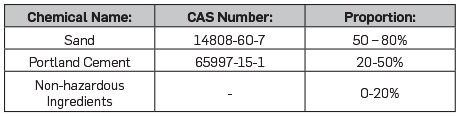 WPA-100-SDS-Table-1.png