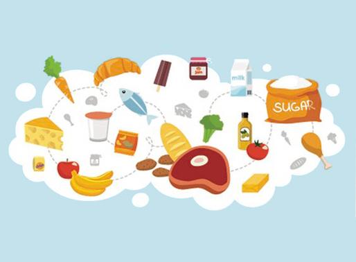 Organizando a alimentação: sugestão de lista de compras