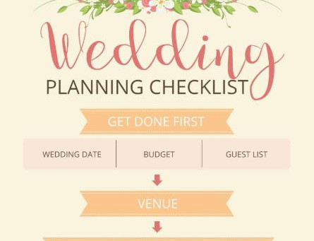 When Should You Book Your Wedding Videographer?